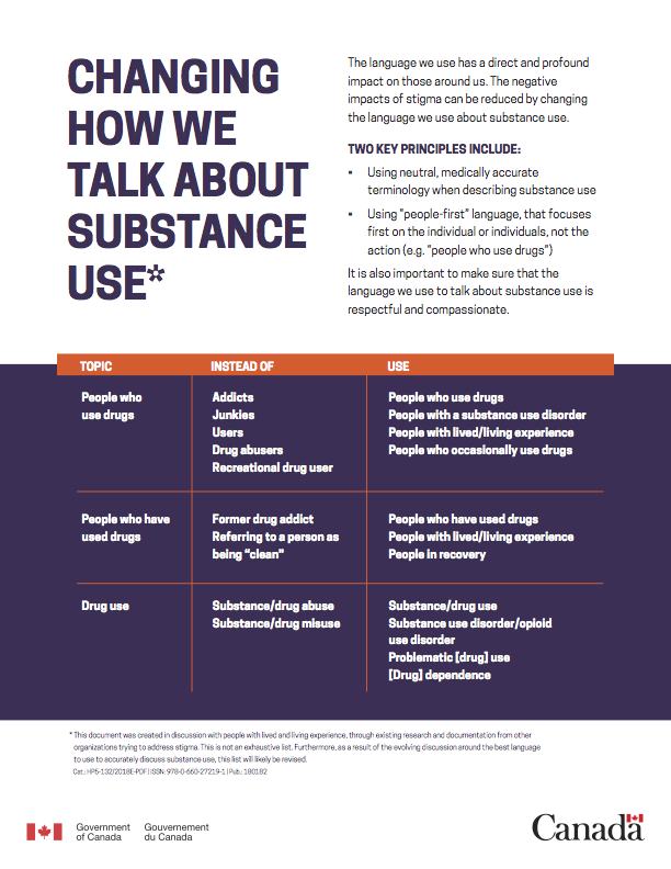 How to talk about substance use